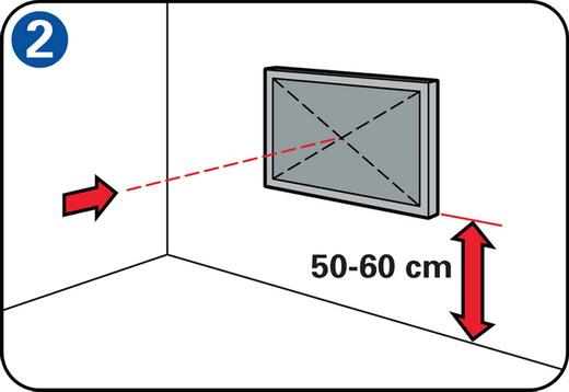 На какую высоту вешать телевизор на стену