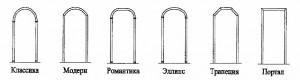 Какие бывают дверные арки