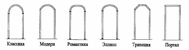 Виды арки дизайн