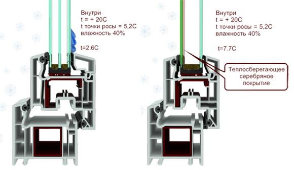 Dopolnitelnoe-energosberezhenie